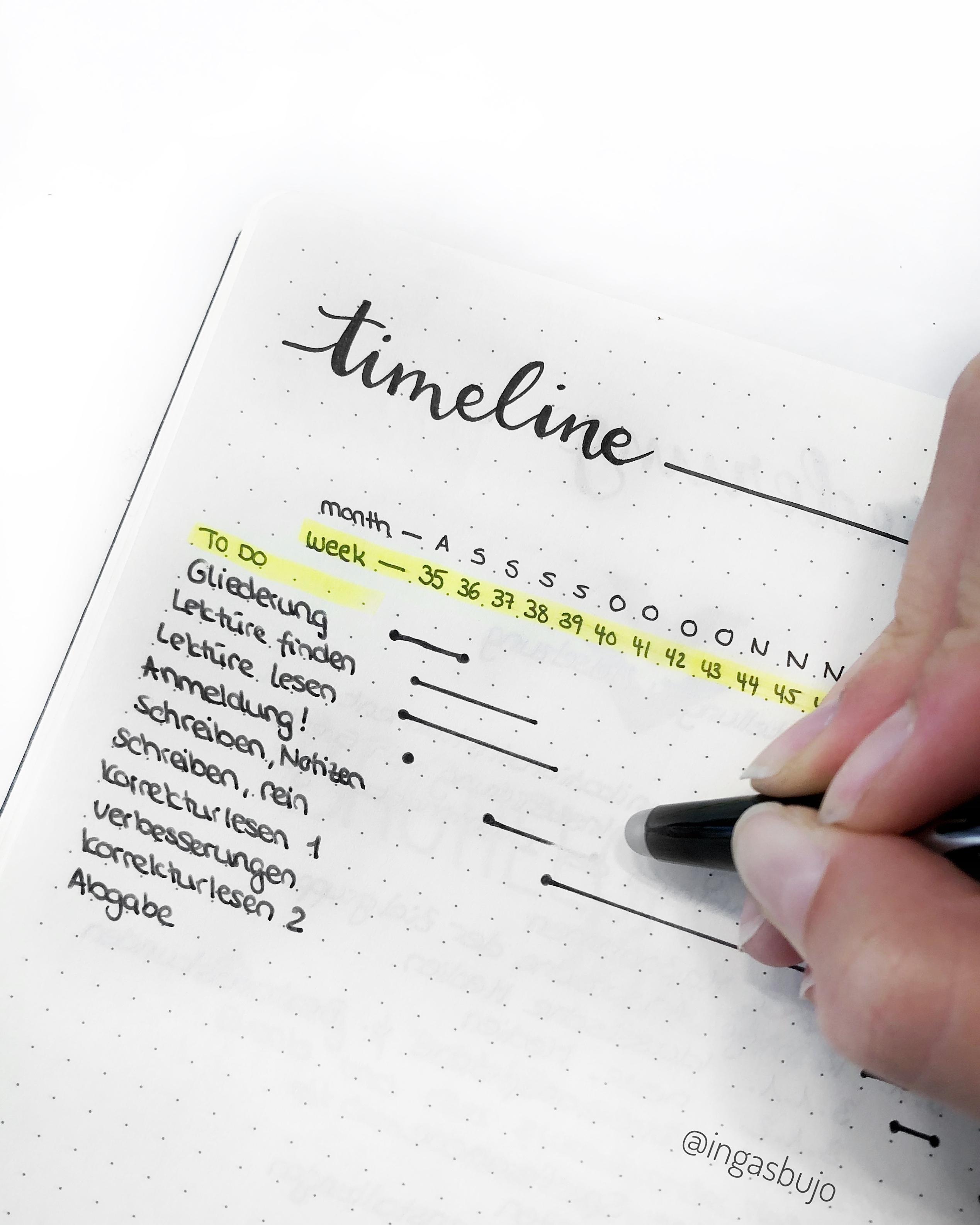 Timeline für die Bachelor Thesis im Bullet Journal