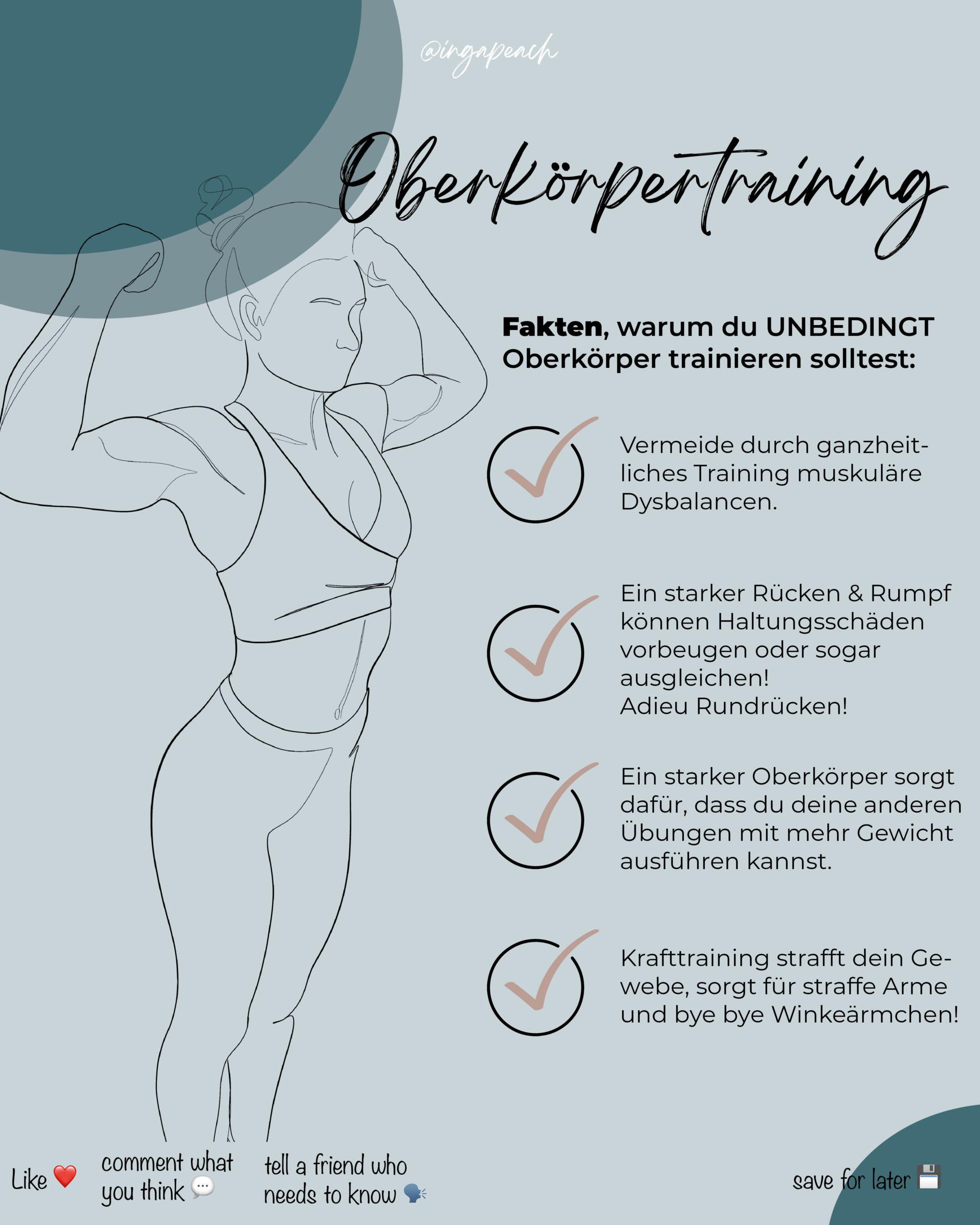 OK Training Mythen